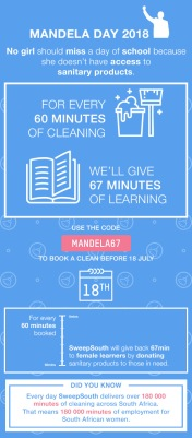 Sweep South_Mandela Day